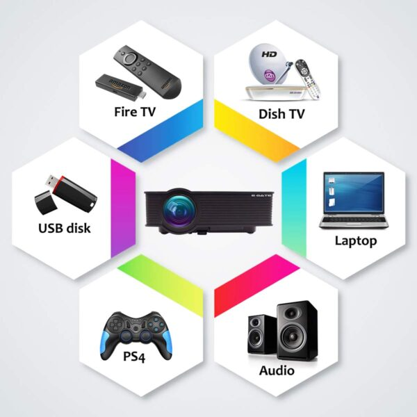 best projector for home theater in india